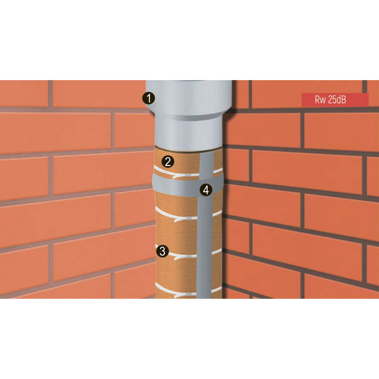 Система звукоизоляции труб и вентиляции BJ-1