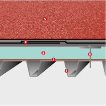 Система звукоізоляції плоскої покрівлі CM-1