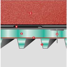 Система звукоізоляції плоскої покрівлі CM-2