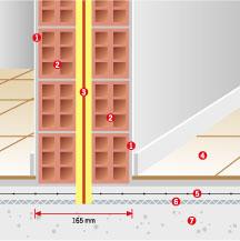 Система звукоизоляции межквартирных перегородок PM-2