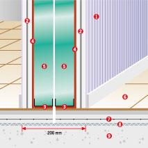 Система звукоізоляції міжквартирних перегородок PM-4