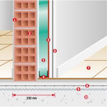 Система звукоизоляции межквартирных перегородок TR-2