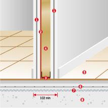 Система звукоизоляции межкомнатных перегородок PI-1