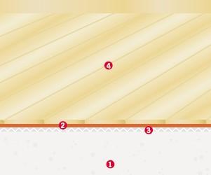 Система звукоізоляції підлоги S-3