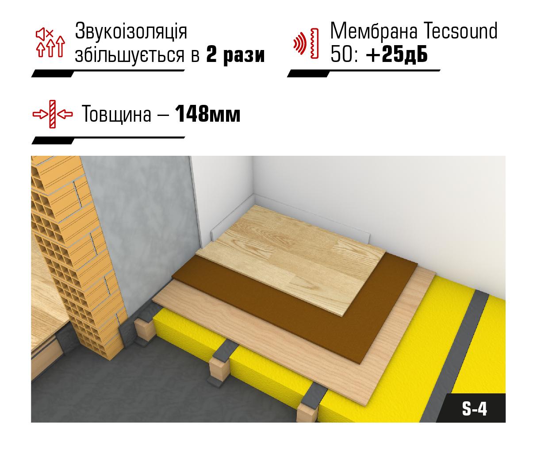 Звукоизоляционная система пола на деревянных лагах S-4