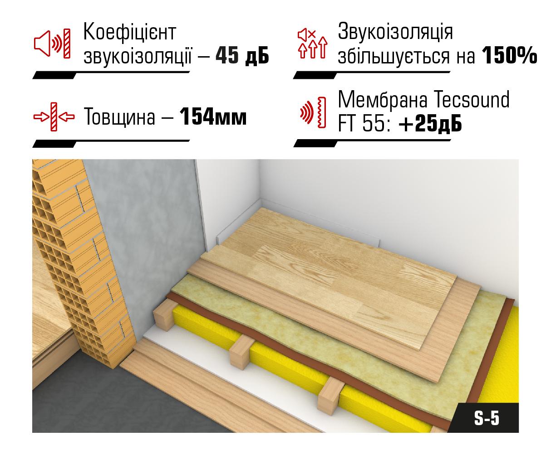 Система для міжповерхового перекриття S-5