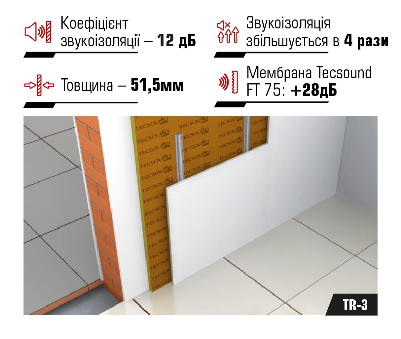 Система звукоізоляції міжквартирних перегородок TR-3
