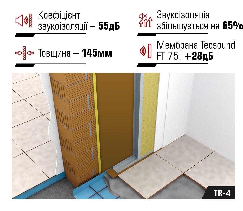 Система звукоізоляції міжквартирних перегородок TR-4